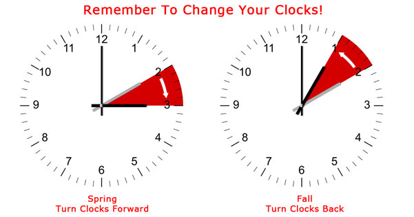Canada change clocks for daylight saving time